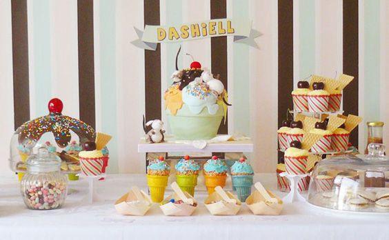 Imagen de All You Need Is Cupcakes